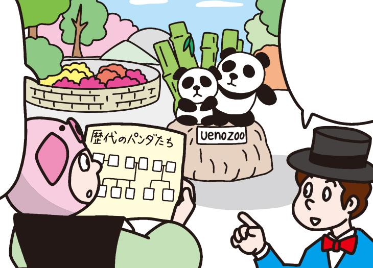 上野動物園とパンダのお話「シンシン、リーリー、シャンシャン」